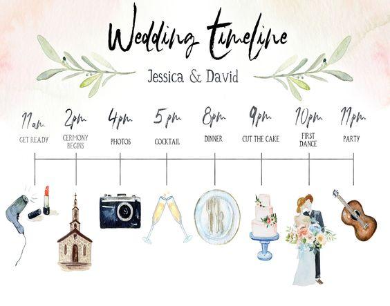 esküvő tervező